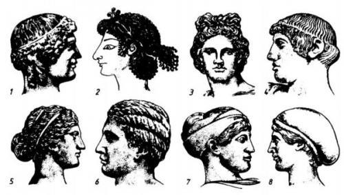 Прически и макияж древний греции. Прически Древней Греции