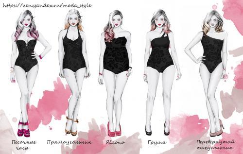 Кому подходит юбка миди. Длина юбки: 4 классических варианта и кому они подойдут