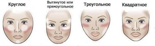 Шапки для круглой формы лица. Выбор головного убора в зависимости от формы лица (часть 3)