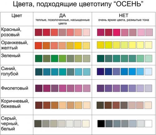 Одежда для цветотипа глубокая осень. Подходящие цвета в одежде