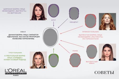 Что такое контуринг волос. Новинка - контуринг для волос.