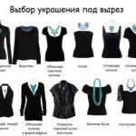Аксессуары. Как подобрать украшения под вырез платья или блузки.