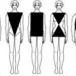 Существую разные типы фигуры и для каждого из типов подойдут свои фасоны платьев.