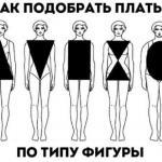 Мы подбираем платье по типу фигуры.