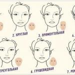 Как правильно подобрать прическу под форму лица?