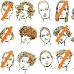 Основные правила.  Многие стилисты советуют женщинам полностью менять их образ приблизительно раз в полгода.