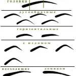 Форма бровей, соответствующая форме лица: